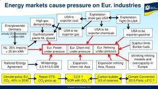 Energy markets  cause pressure  on  Eur .  industries