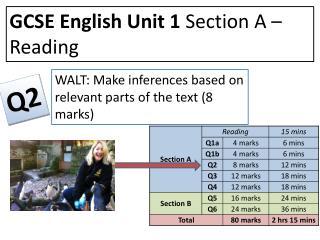 GCSE English Unit 1  Section A – Reading