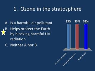 1.  Ozone in the stratosphere