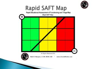 Rapid SAFT Map