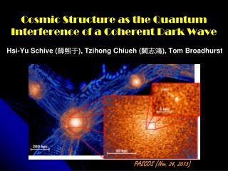 Cosmic Structure as the Quantum Interference of a Coherent Dark Wave