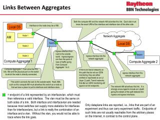 Links Between Aggregates
