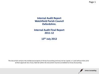 Internal Audit Report Watchfield Parish Council  Oxfordshire.   Internal Audit Final Report
