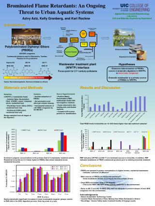 Brominated  Flame Retardants: An Ongoing Threat to Urban Aquatic Systems