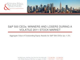 Change in Aggregate CEO Outstanding Equity Awards vs. Market Capitalization