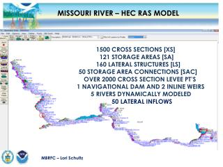 MISSOURI RIVER – HEC RAS MODEL