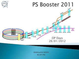 PS Booster 2011