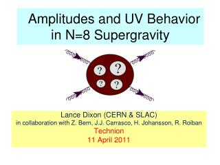 Amplitudes and UV Behavior in N=8  Supergravity
