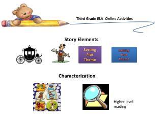 Third Grade ELA  Online Activities
