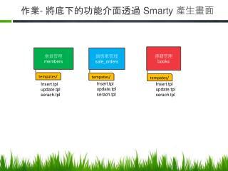 作業 -  將底下的功能介面透過  Smarty  產生畫面
