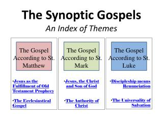 The Synoptic Gospels An Index of Themes