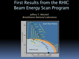 First Results from the RHIC Beam Energy Scan Program