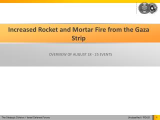 Increased Rocket and Mortar Fire from the Gaza Strip