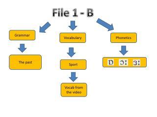 File 1 - B