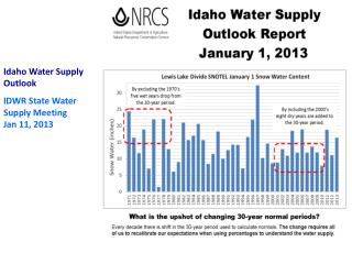 Idaho Water Supply Outlook                  IDWR State Water Supply  Meeting    Jan  11, 2013