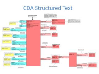 CDA Structured Text