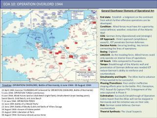 EOA 10: OPERATION OVERLORD 1944