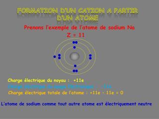 FORMATION D'UN CATION A PARTIR D'UN ATOME