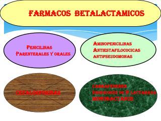 Penicilinas Parenterales y orales