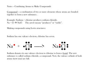 Notes – Combining Atoms to Make Compounds