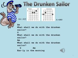 Am What shall we do with the drunken sailor? G What shall we do with the drunken sailor? Am