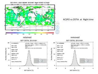 ACSPO  vs  OSTIA  at  Night time