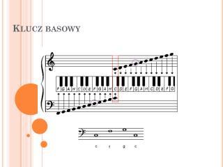 Klucz basowy