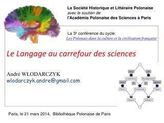 Le Langage au carrefour des sciences André WŁODARCZYK wlodarczyk.andre@gmail.com