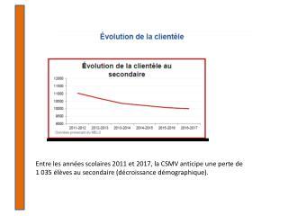 Entre les années scolaires 2011 et 2017, la CSMV anticipe une perte de
