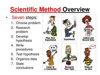 Scientific Method  Overview