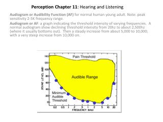 Perception Chapter 11 : Hearing and Listening