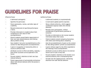 Guidelines for Praise