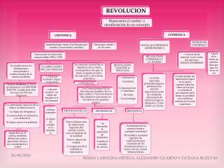 revolucion tat