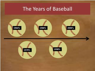 The Years of Baseball