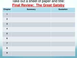 Take out a sheet of paper and title: Final Review:  The Great Gatsby