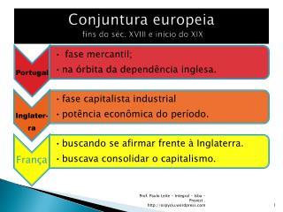 Conjuntura europeia   fins do séc. XVIII e início do XIX