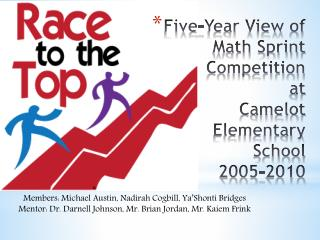 Five-Year  View  of Math Sprint Competition  at  Camelot Elementary School 2005-2010