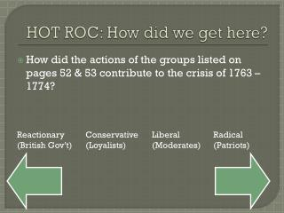 HOT ROC: How did we get here?