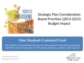 Strategic Plan Consideration Board Priorities (2013-2015) Budget Impact
