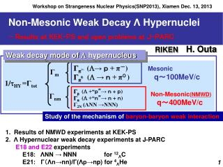 Non- Mesonic  Weak Decay Λ Hypernuclei - Results at  KEK-PS and  open  problems at  J-PARC