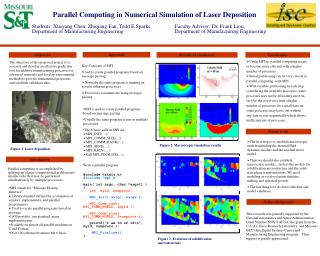 Parallel Computing in Numerical Simulation of Laser Deposition