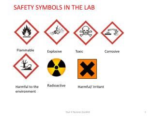 SAFETY SYMBOLS IN THE LAB