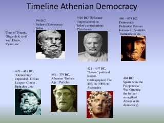 Timeline Athenian Democracy