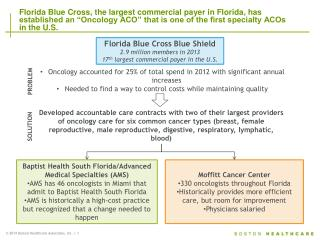Florida Blue Cross Blue Shield 2.9 million members in 2013
