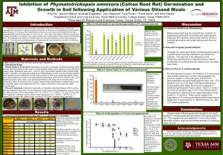 Inhibition of  Phymatotrichopsis omnivora (Cotton Root Rot) Germination and