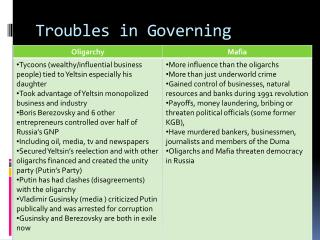 Troubles in Governing