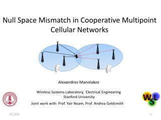 Null Space Mismatch in Cooperative Multipoint Cellular Networks