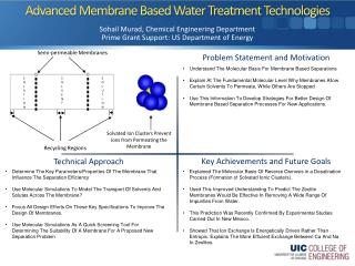 Advanced Membrane Based Water Treatment Technologies