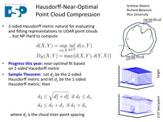 Hausdorff -Near-Optimal  Point Cloud Compression