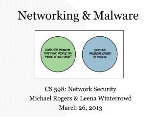 Networking & Malware